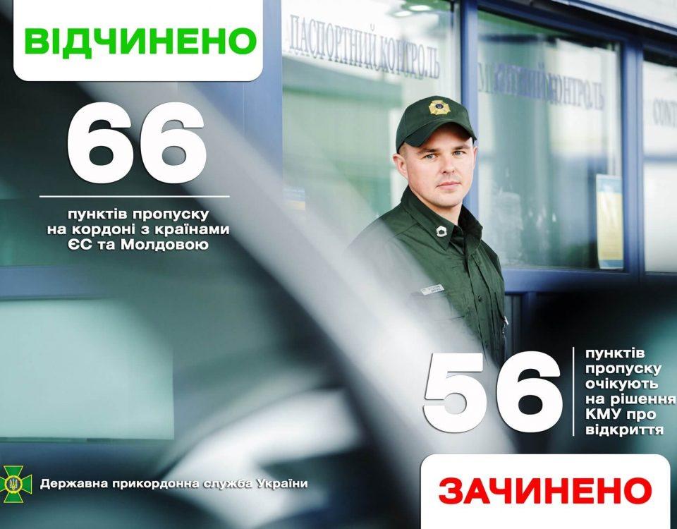 Украина открыла пункты пропуска на границе с Молдовой и ЕС